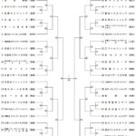 第11回春季全日本小学生男子ソフトボール大会 組み合わせが決定!