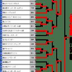 第11回春季全日本小学生女子大会 最終結果