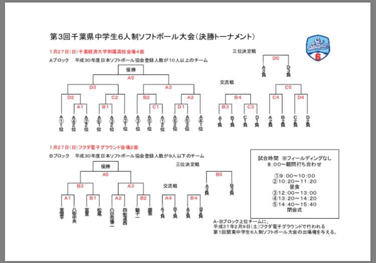 第3回千葉県中学生6人制ソフトボール大会(SIX-SOFTBALL)トーナメント表2