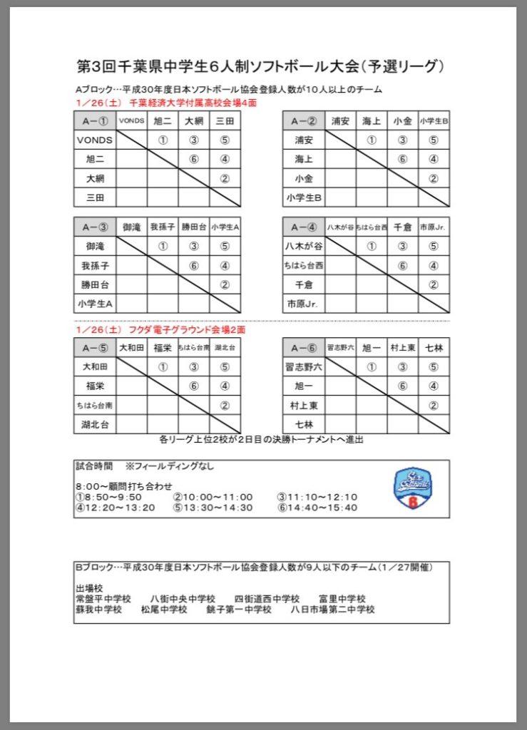 第3回千葉県中学生6人制ソフトボール大会(SIX-SOFTBALL)トーナメント表