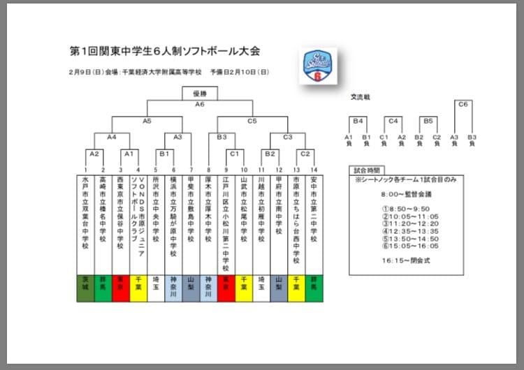第1回関東中学生6人制ソフトボール大会(SIX-SOFTBALL)トーナメント表