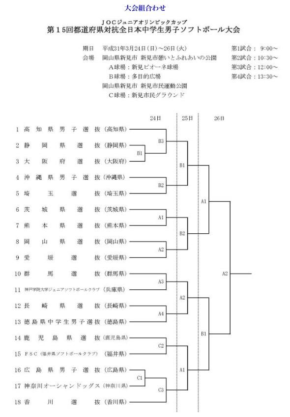 第15回都道府県対抗全日本中学生ソフトボール大会男子トーナメント表